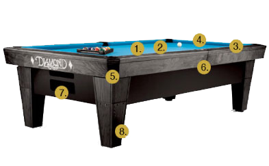 Diamond Billiards The ProAm Ball Return Table - Pool table identification